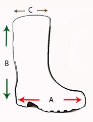 Jak mierzymy buty